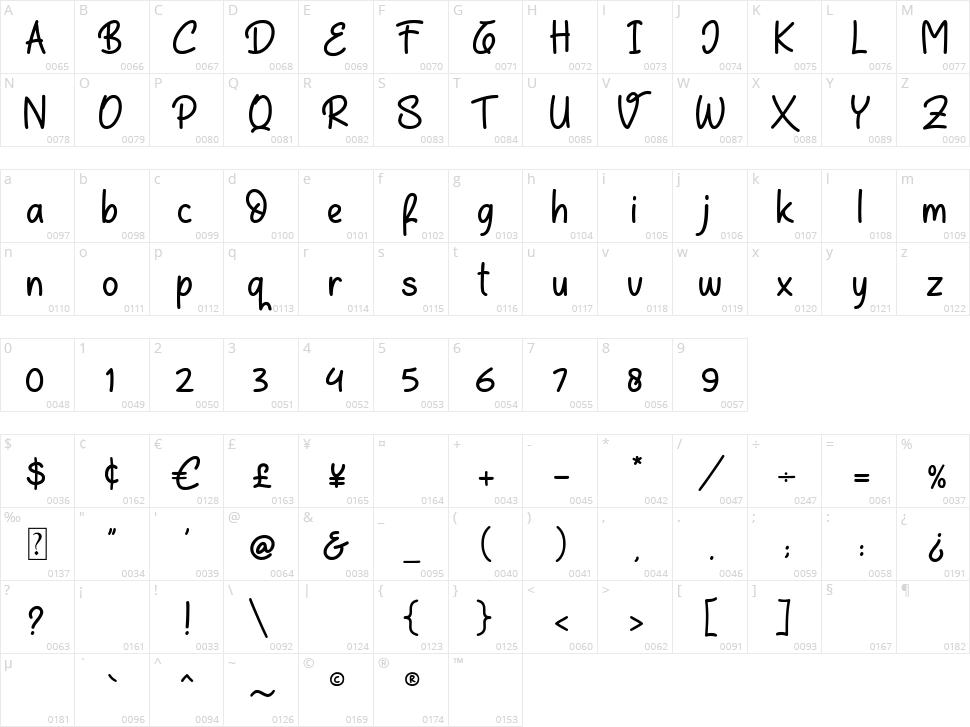 Tello Stick Character Map