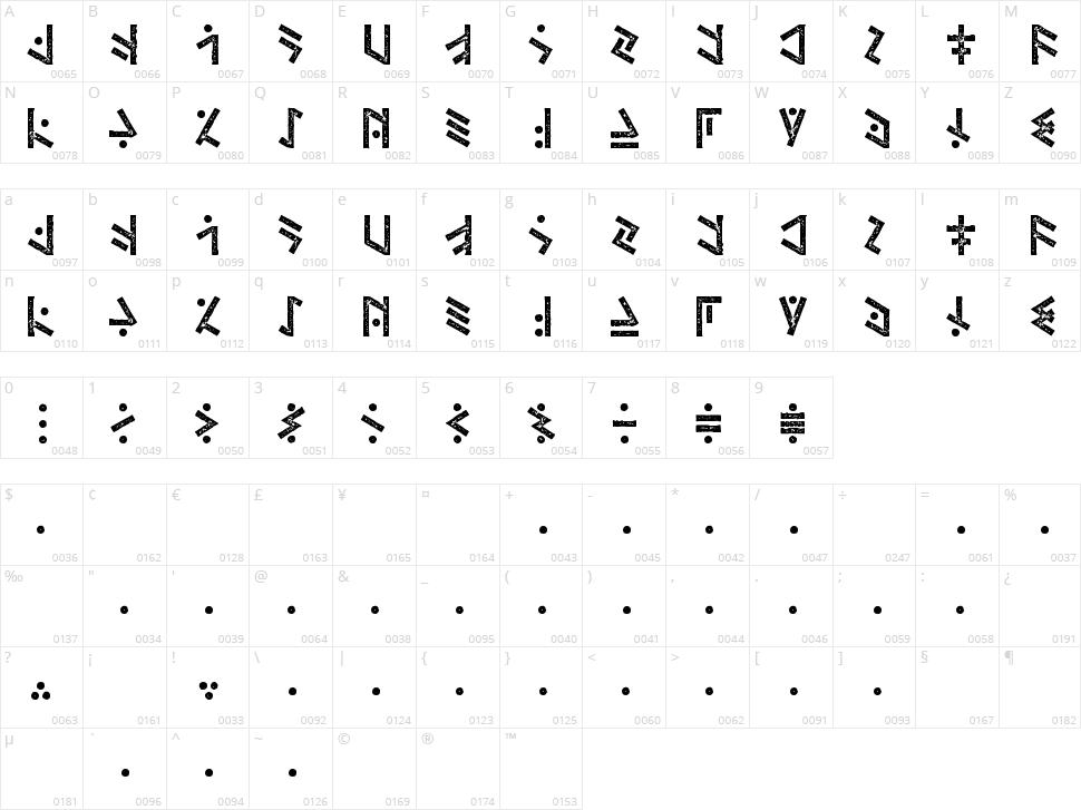 Temphis Character Map