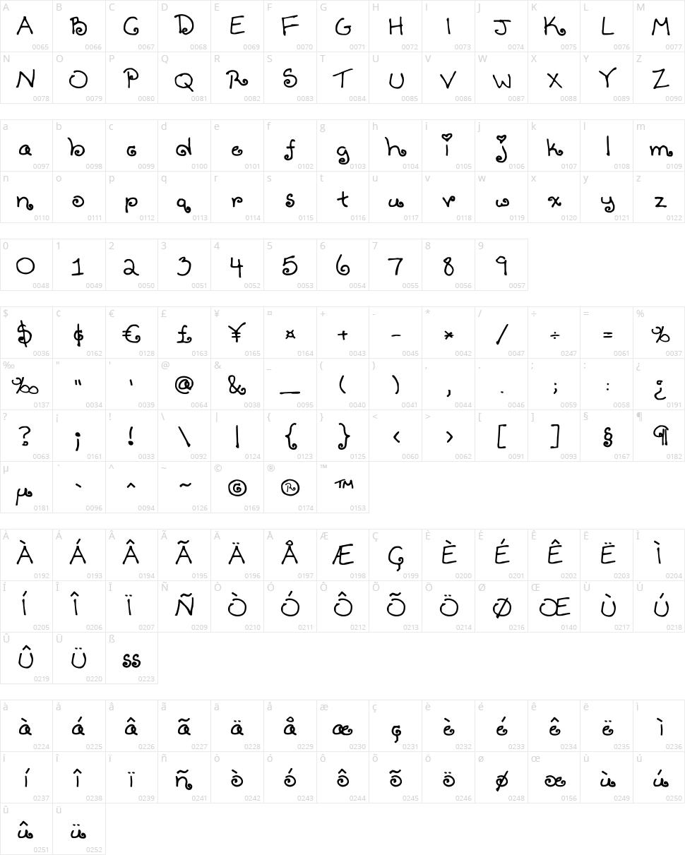 Tenbitesch Character Map