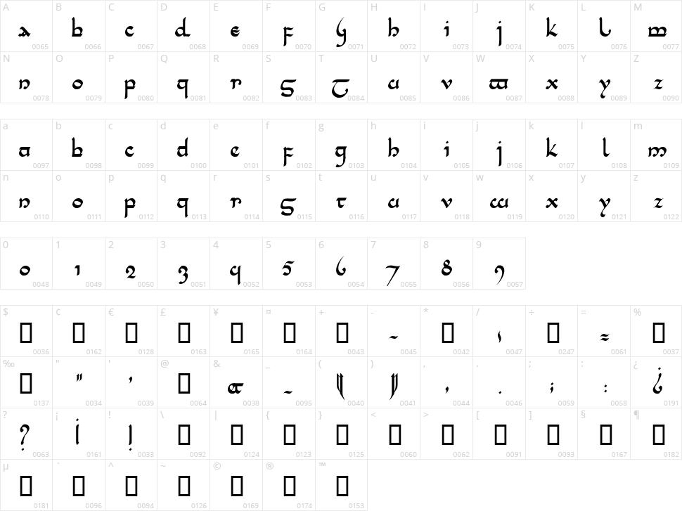 Tencele Latinwa Character Map