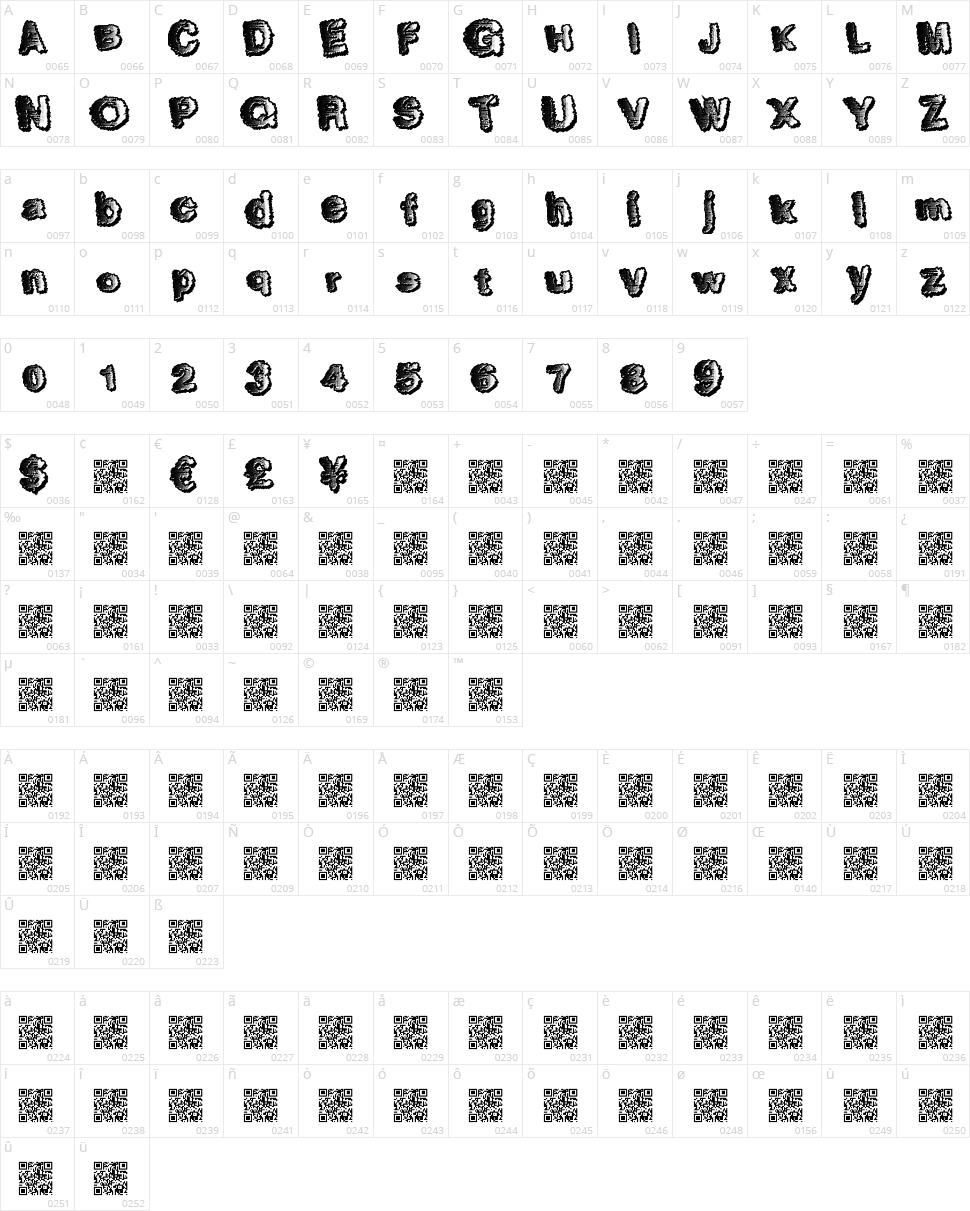 Ten Fresh Character Map
