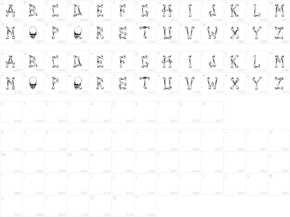 Tengkorak COE Character Map