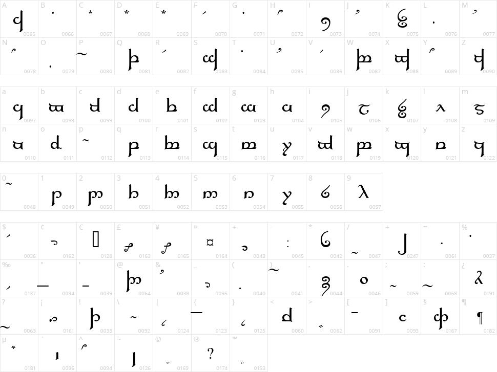 Tengwar Elfica Character Map