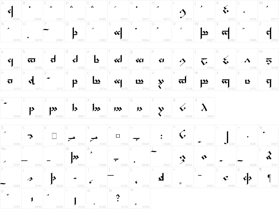 Tengwar Noldor Character Map