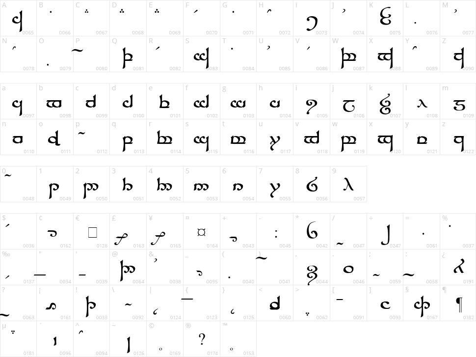 Tengwar Sindarin Character Map