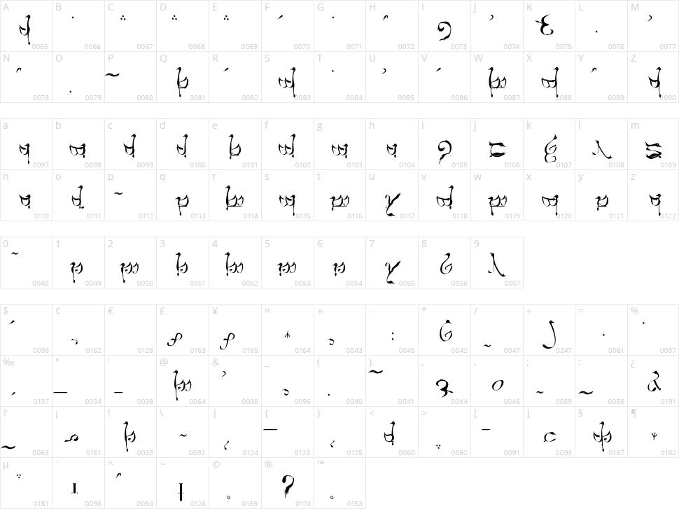 Tengwar Teleri Character Map