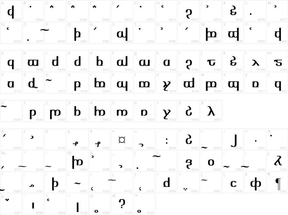 Tengwar Optime Diagon Character Map