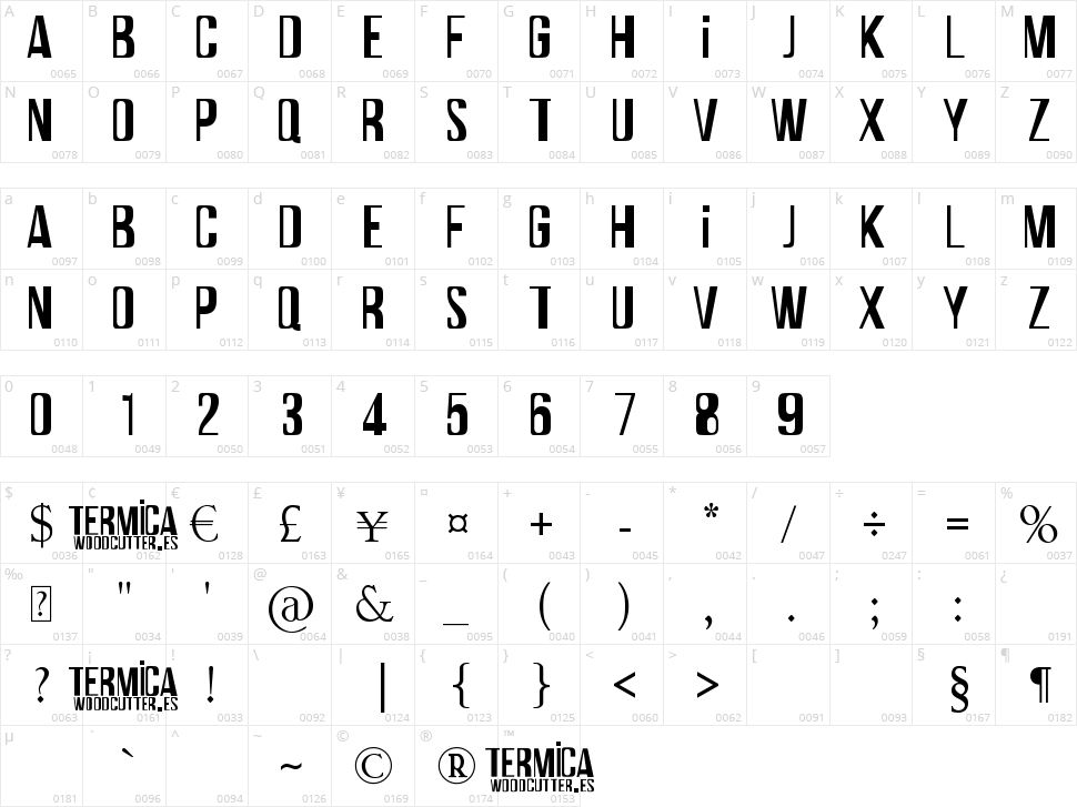 Termica Character Map