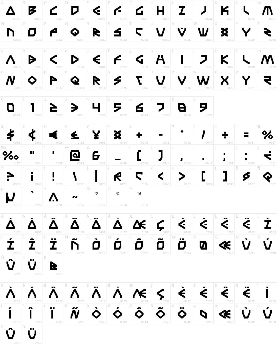 Terra Firma Character Map