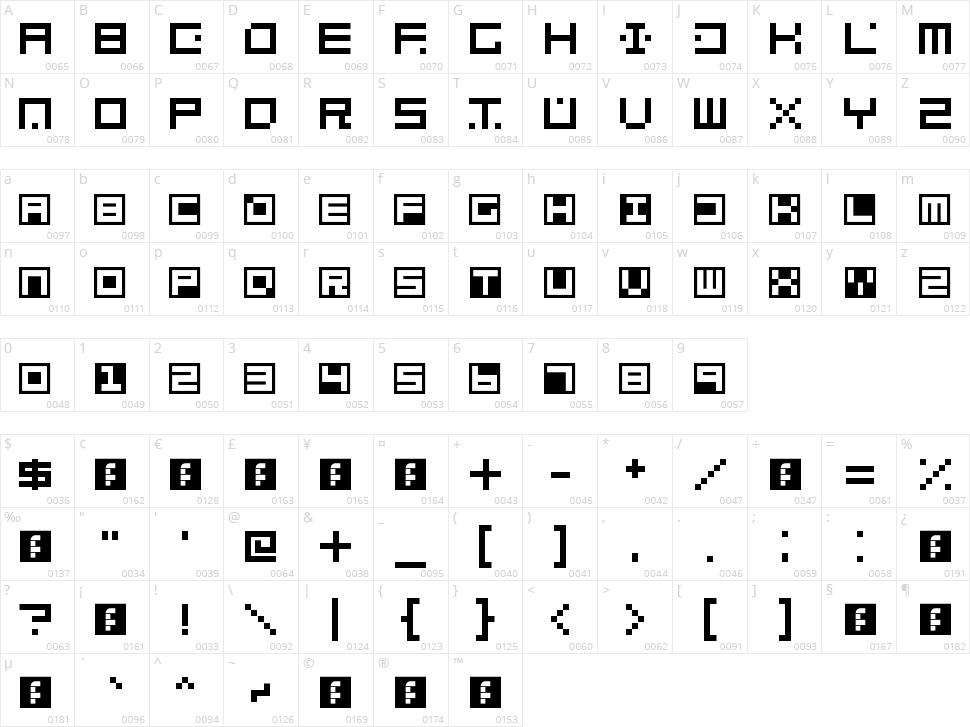 Terrablox Character Map