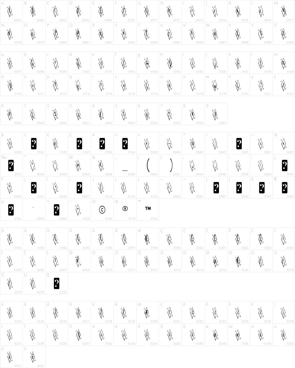 Terylene Top Character Map