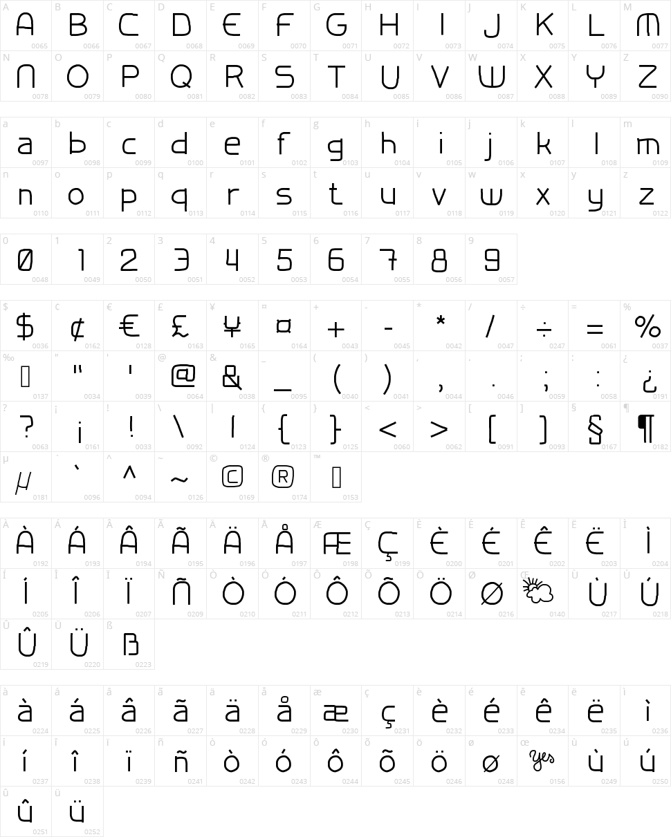 Test Font HF Character Map