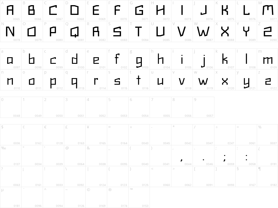 Tetra Character Map
