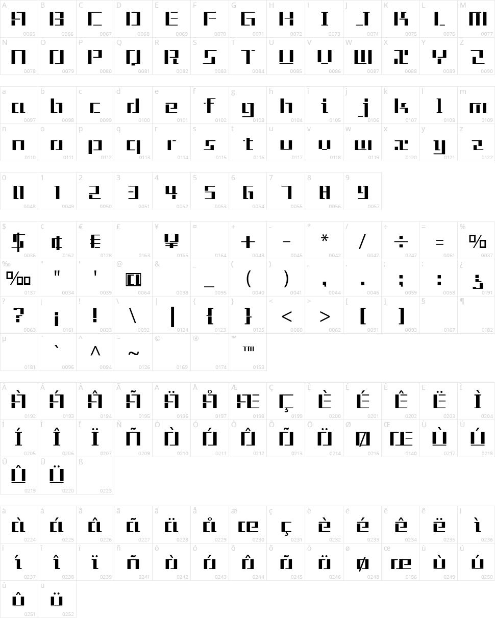 Tetris Character Map