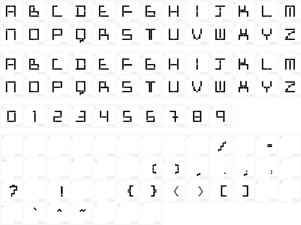 Tetris Mania Type Character Map