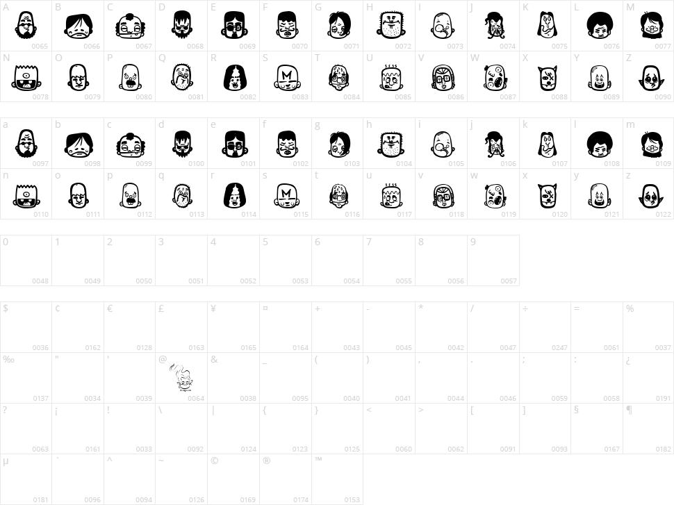 Teubé 5 Character Map