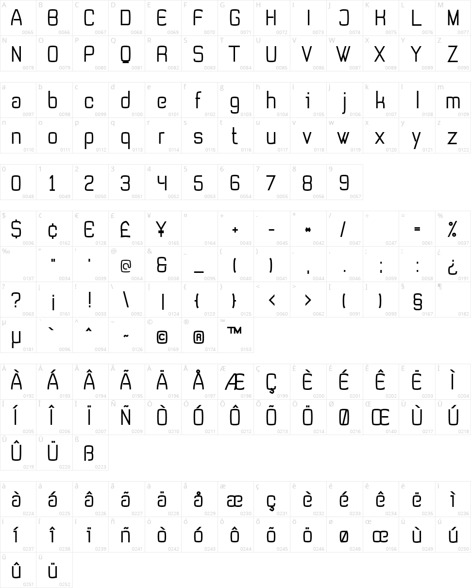 Tevegraphy Character Map