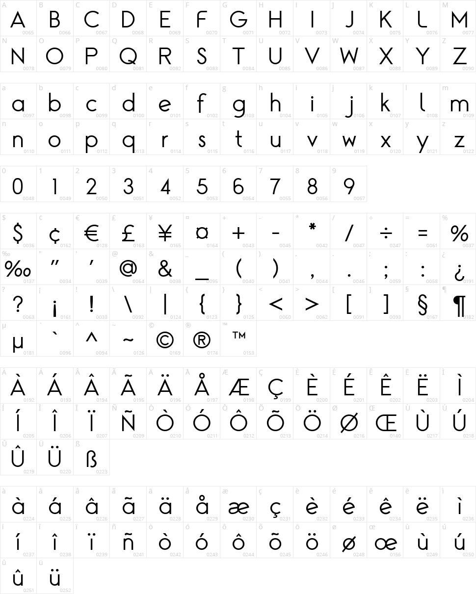 TG Alcefun Character Map
