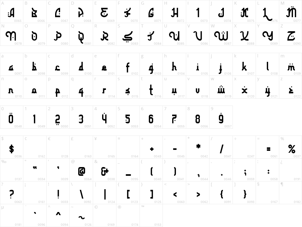 Tharwat Character Map
