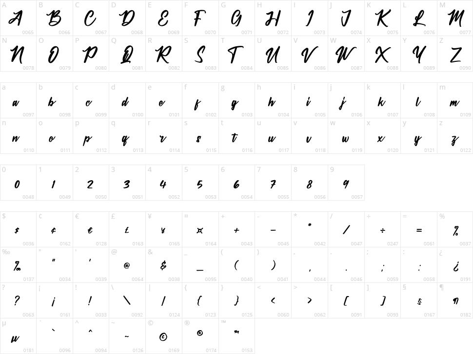 The Cralington Signature Character Map