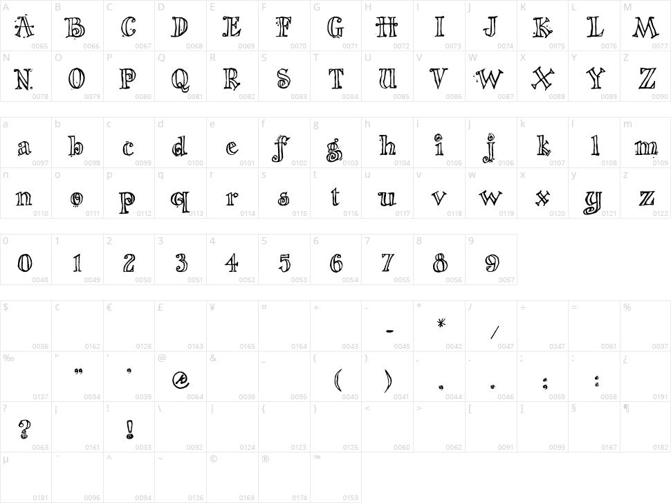 The Nigel Font Character Map
