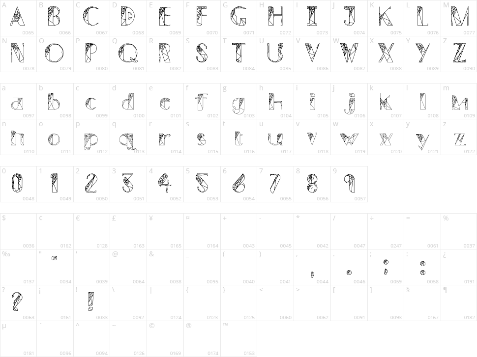 The Polygonal ZulEan Character Map