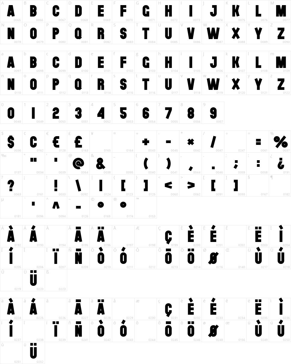The Black Font Character Map