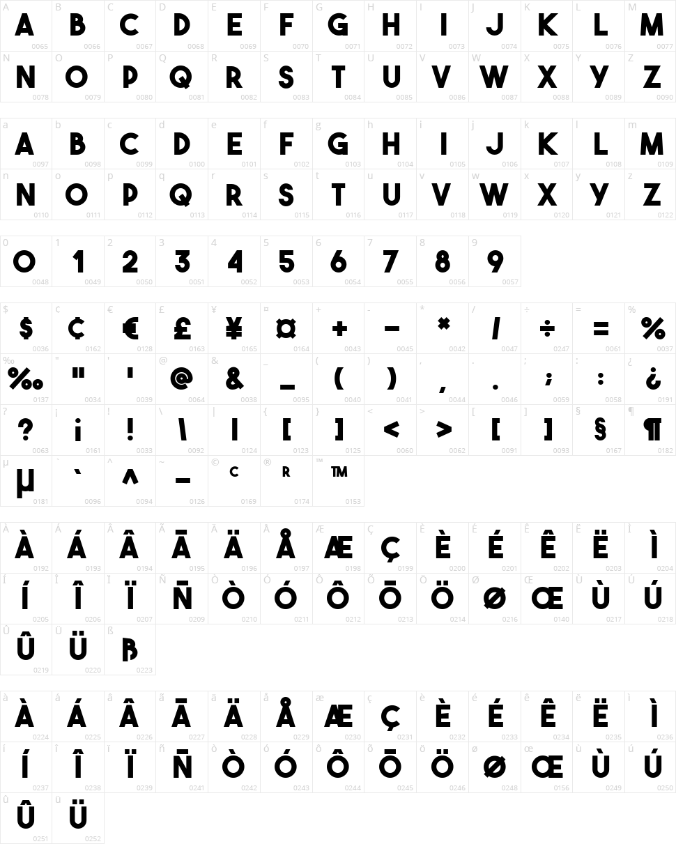 The Bold Font Character Map