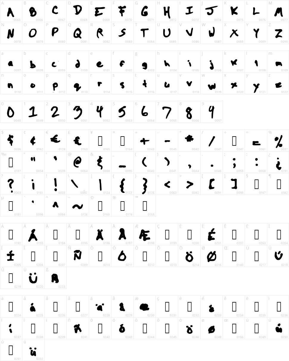 The Kool Font Character Map