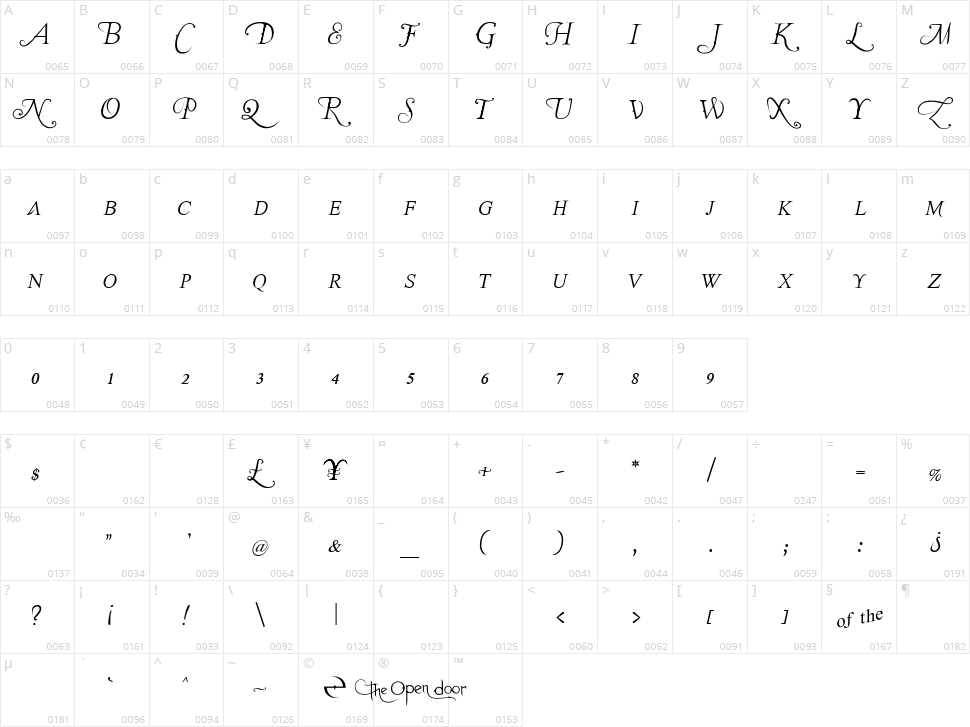 The Last Font I'm Wasting On You Character Map