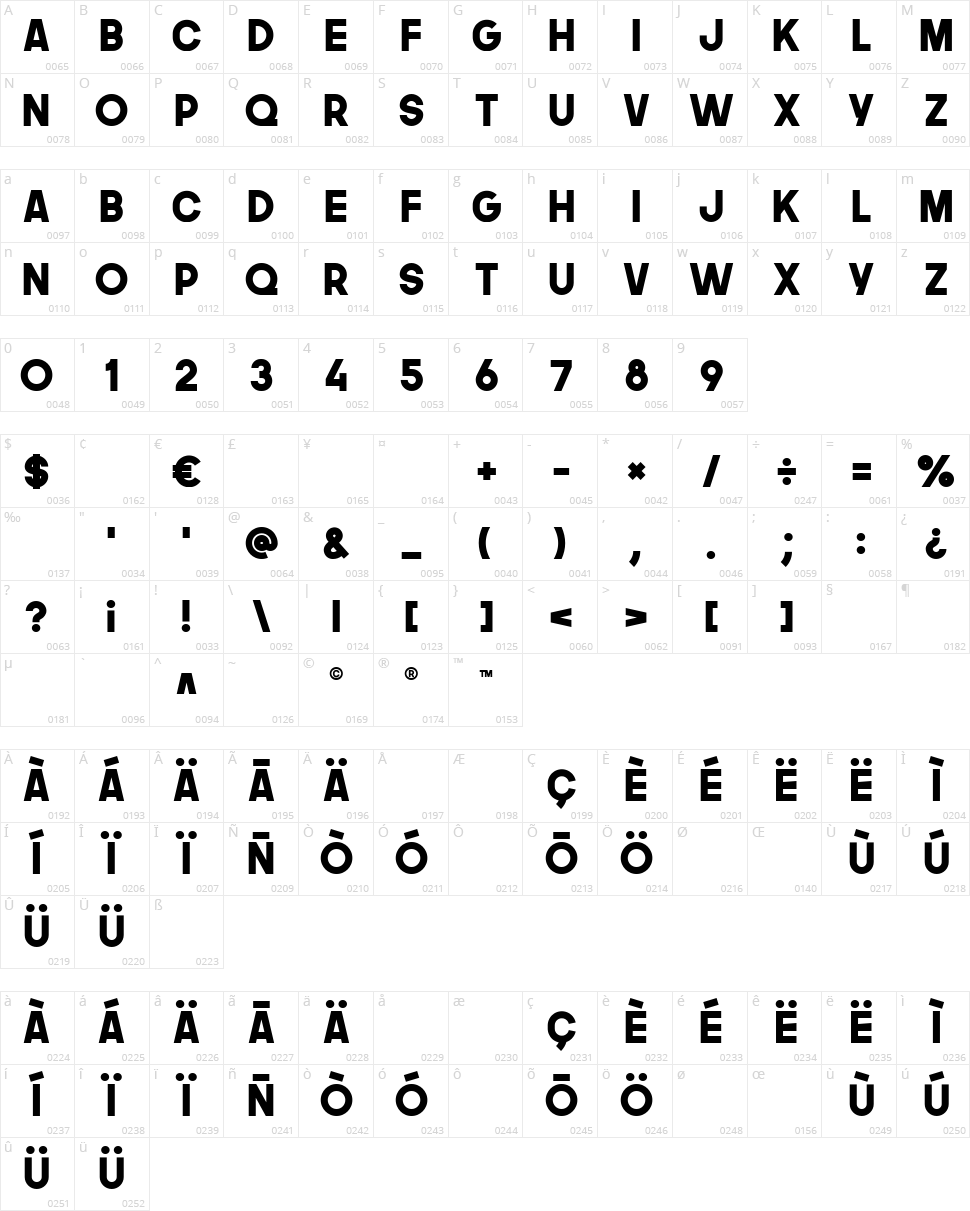 The Next Font Character Map