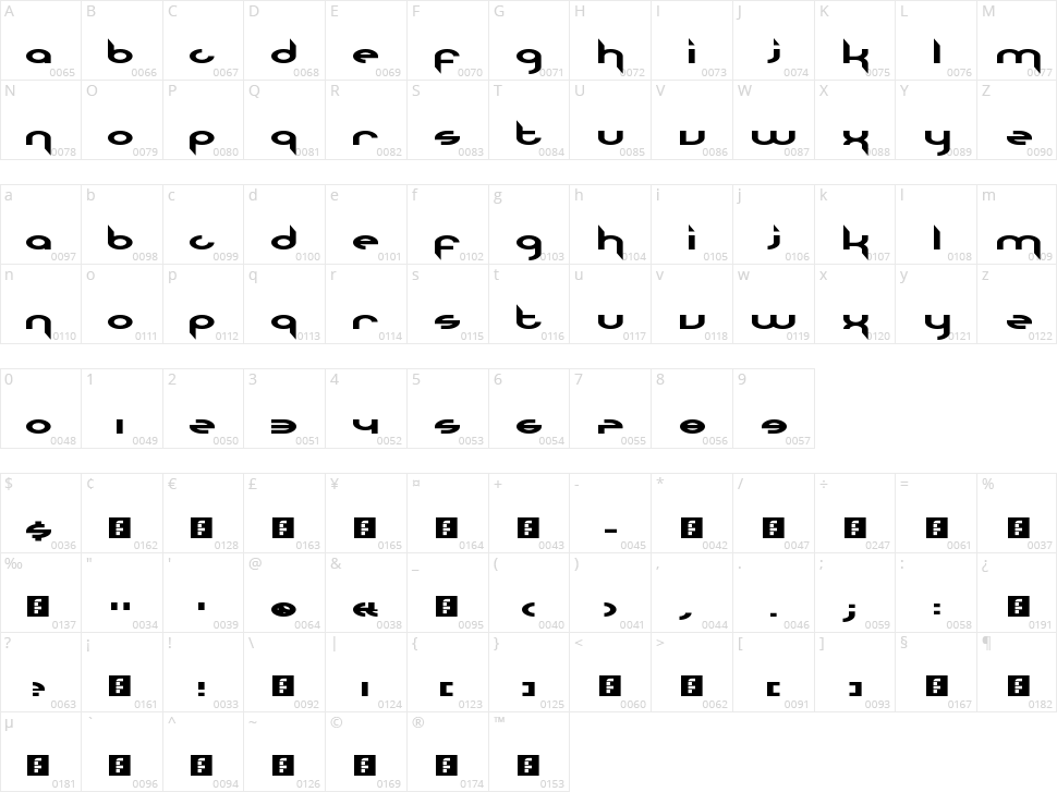 The Nineties Called They Want Their Font Back Character Map
