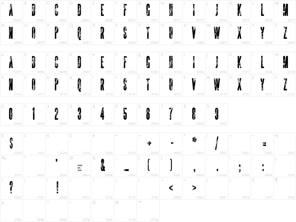 The Sickmen Character Map