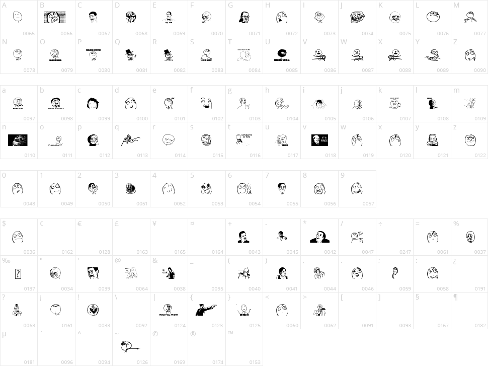 The meme font Character Map