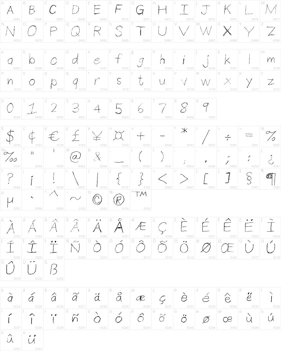 Thin Pencil Handwriting Character Map