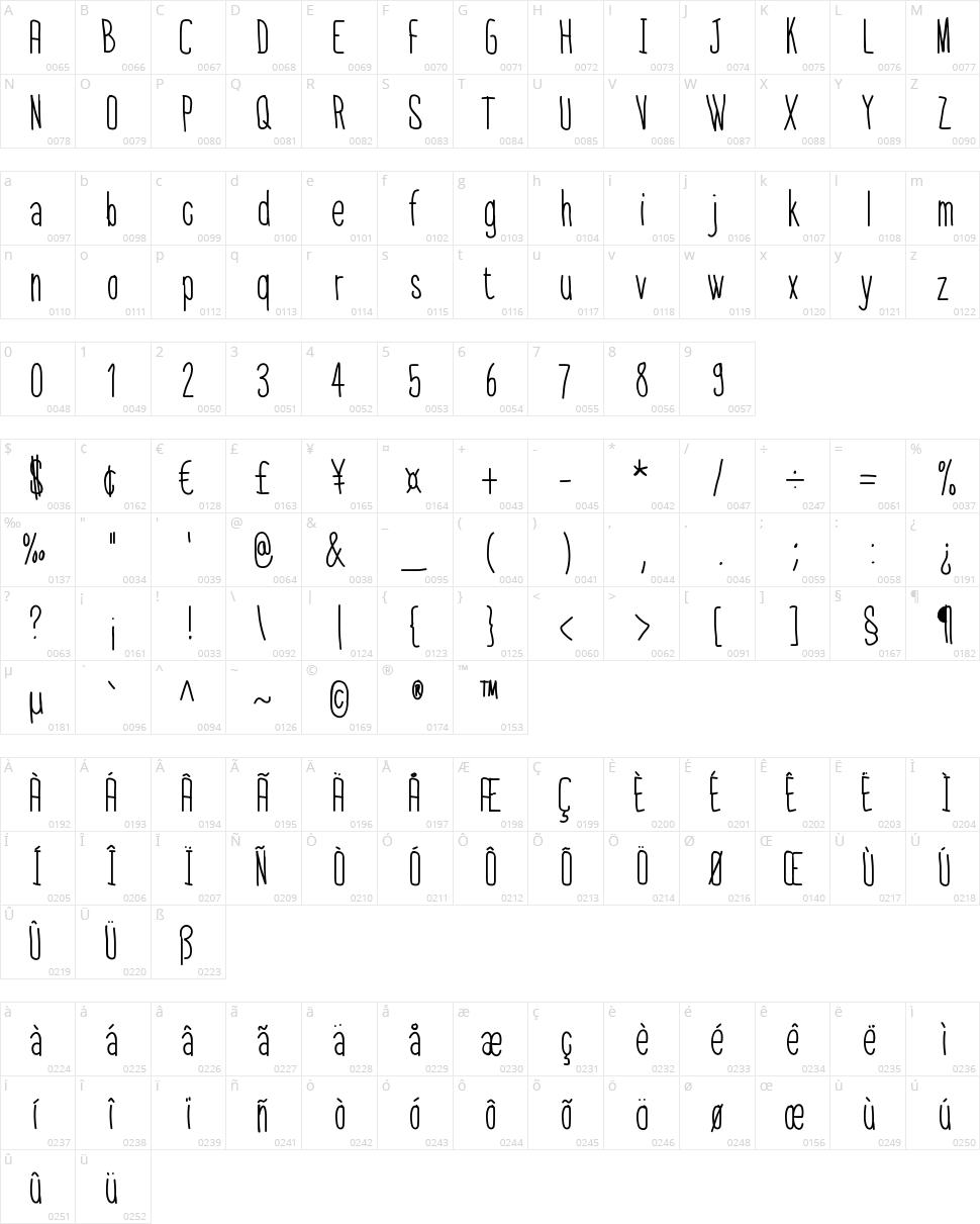 Thin Font Character Map