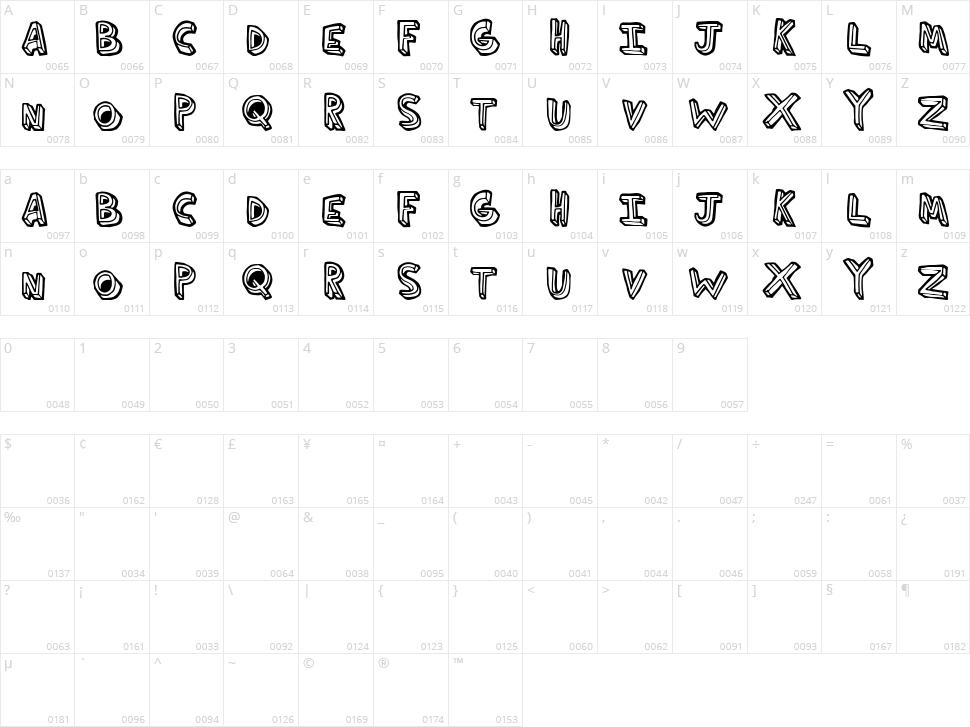 Third Hand Character Map