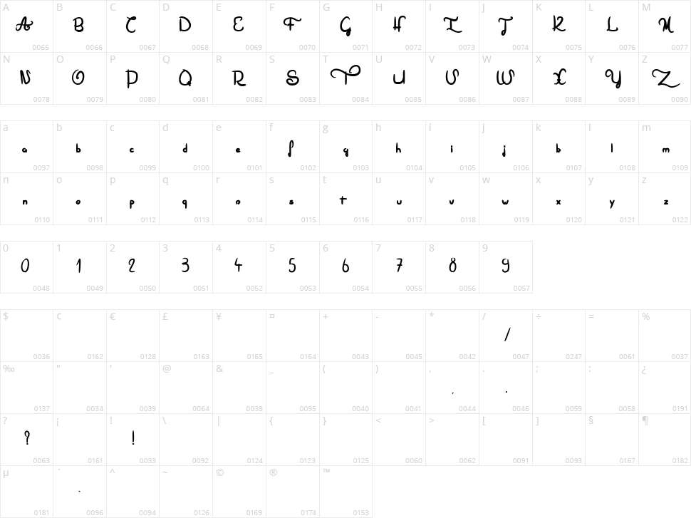 This is not a font Character Map