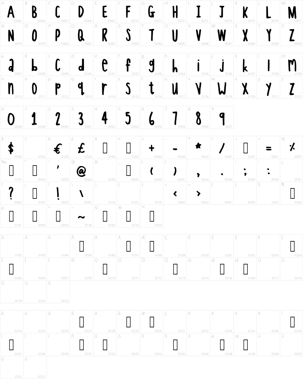 This font looks like giraffe Character Map