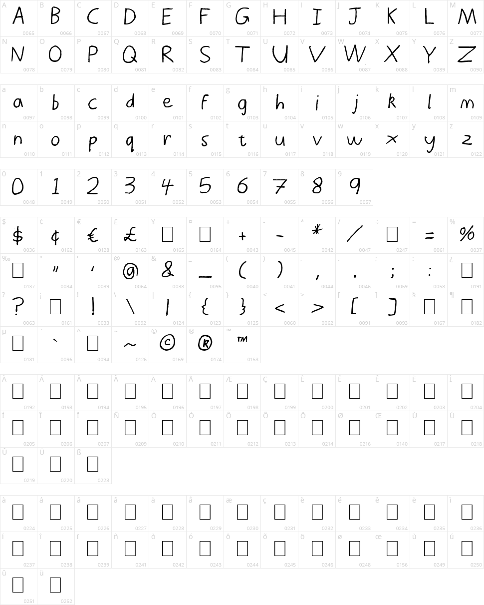 Thor's Thunderfont Character Map