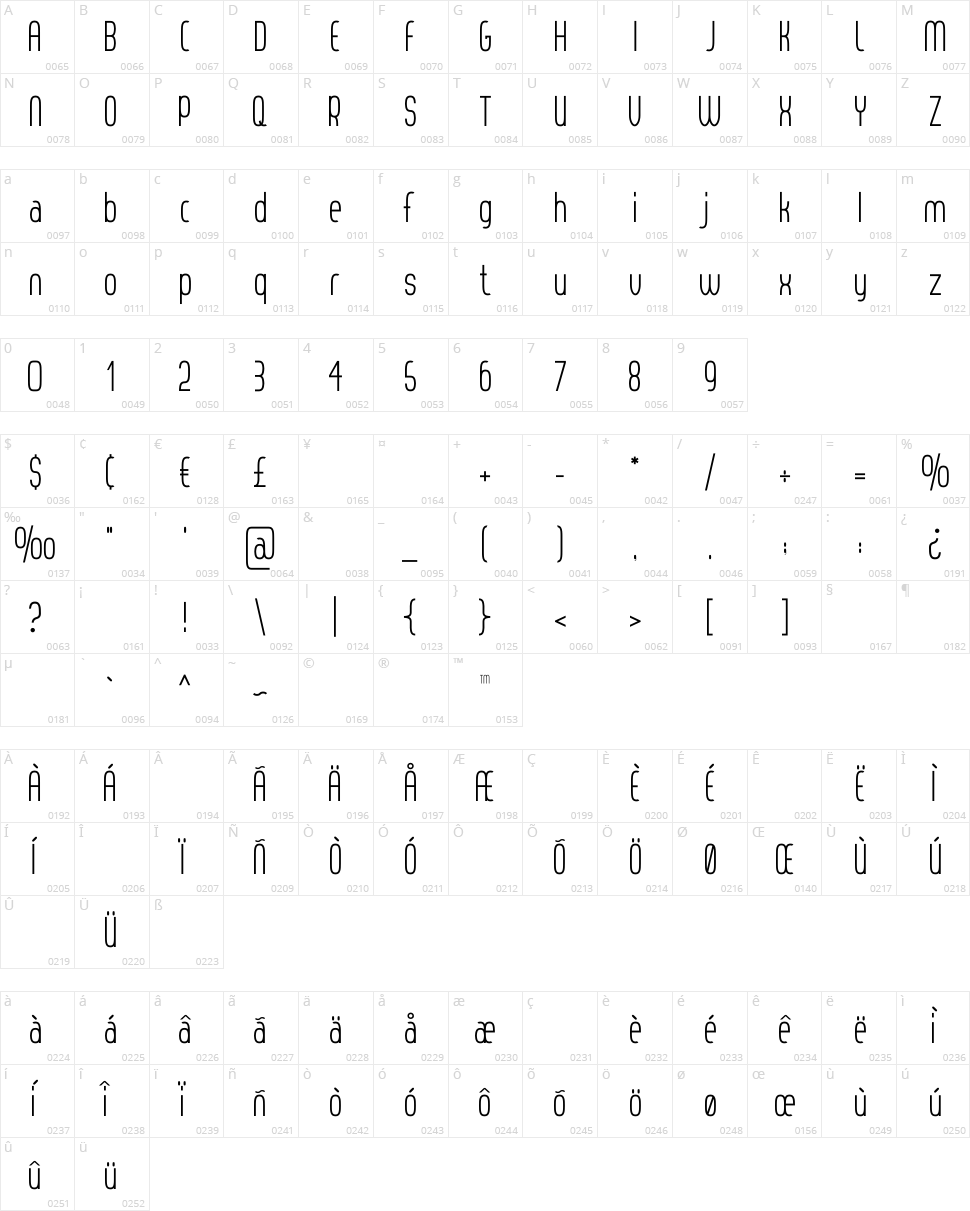 Thorup Sans Character Map