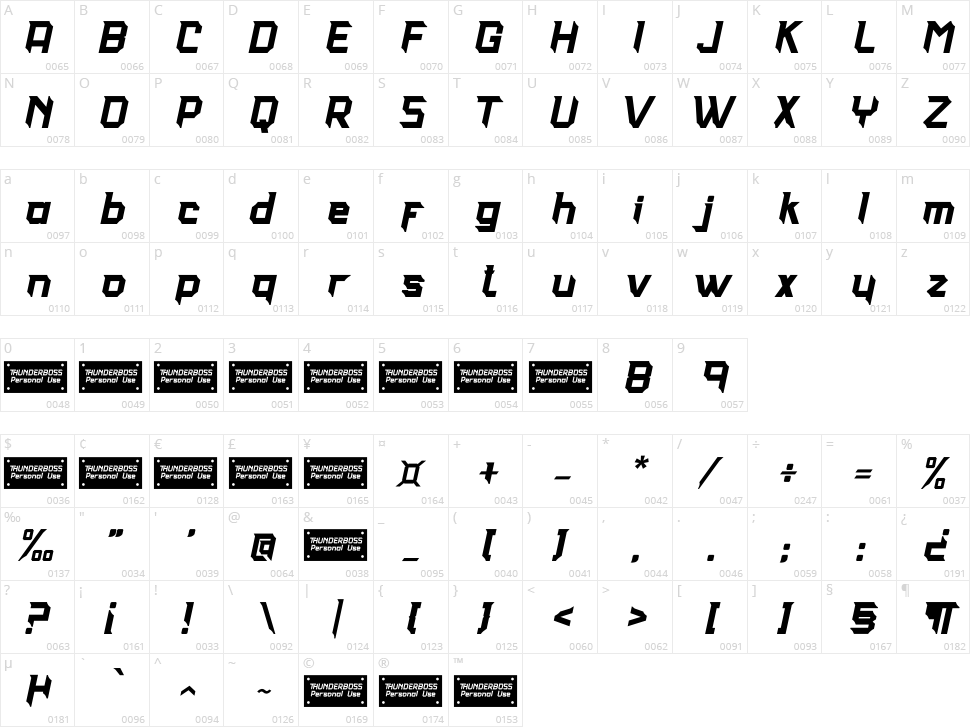 Thunderboss Character Map