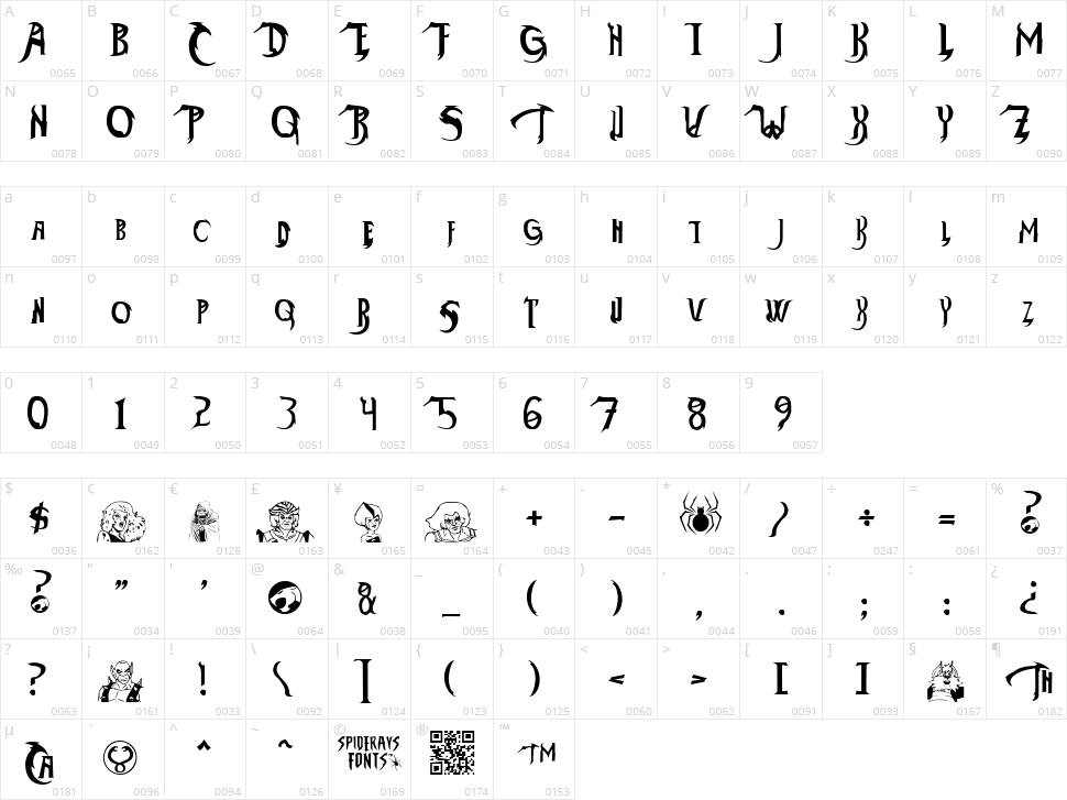ThunderCats-Ho! Character Map