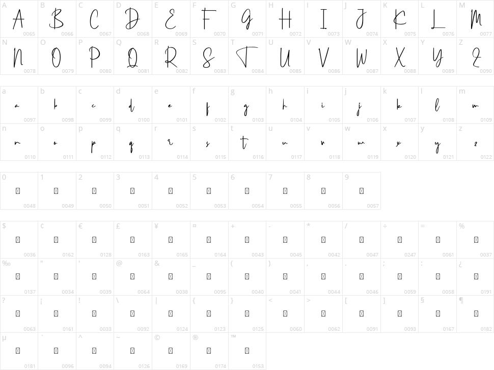 Tiara Black Character Map