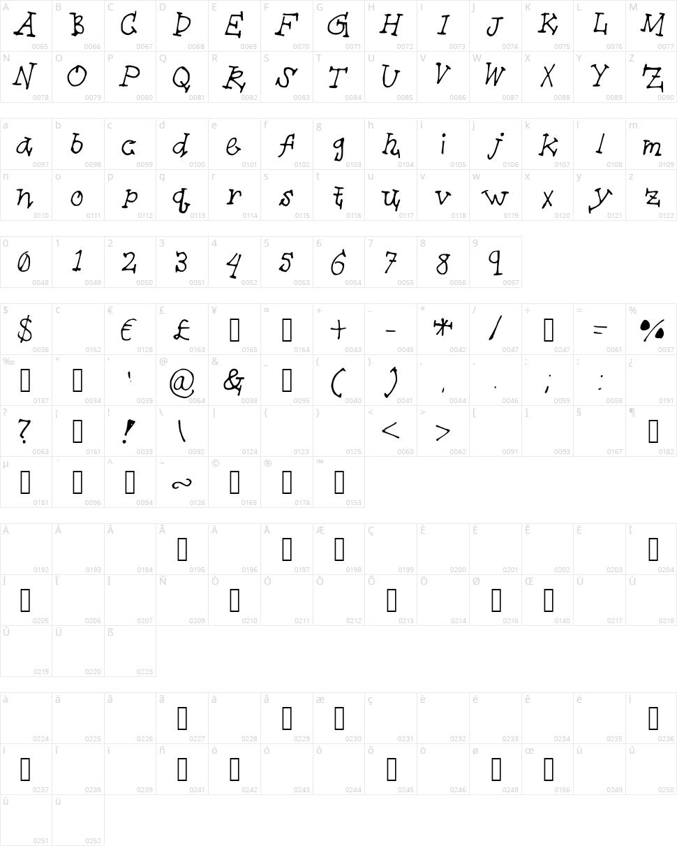 TieofftheEnds Character Map