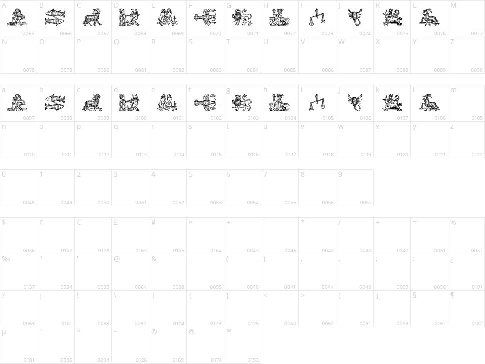 Tierkreis3 Character Map