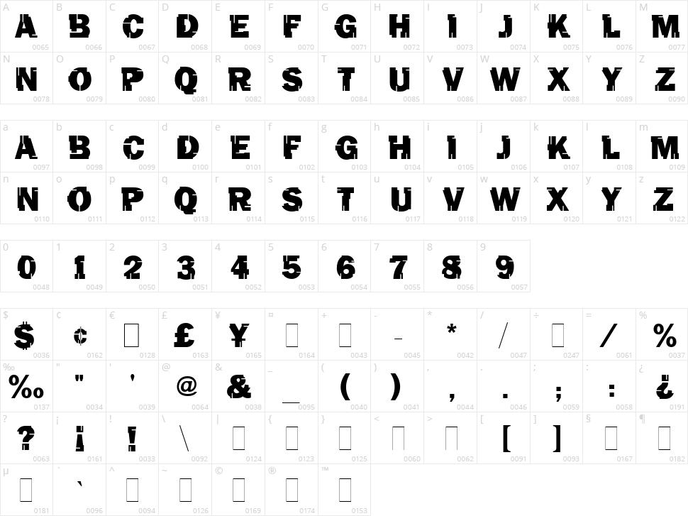 Tincho Mugnolo Character Map