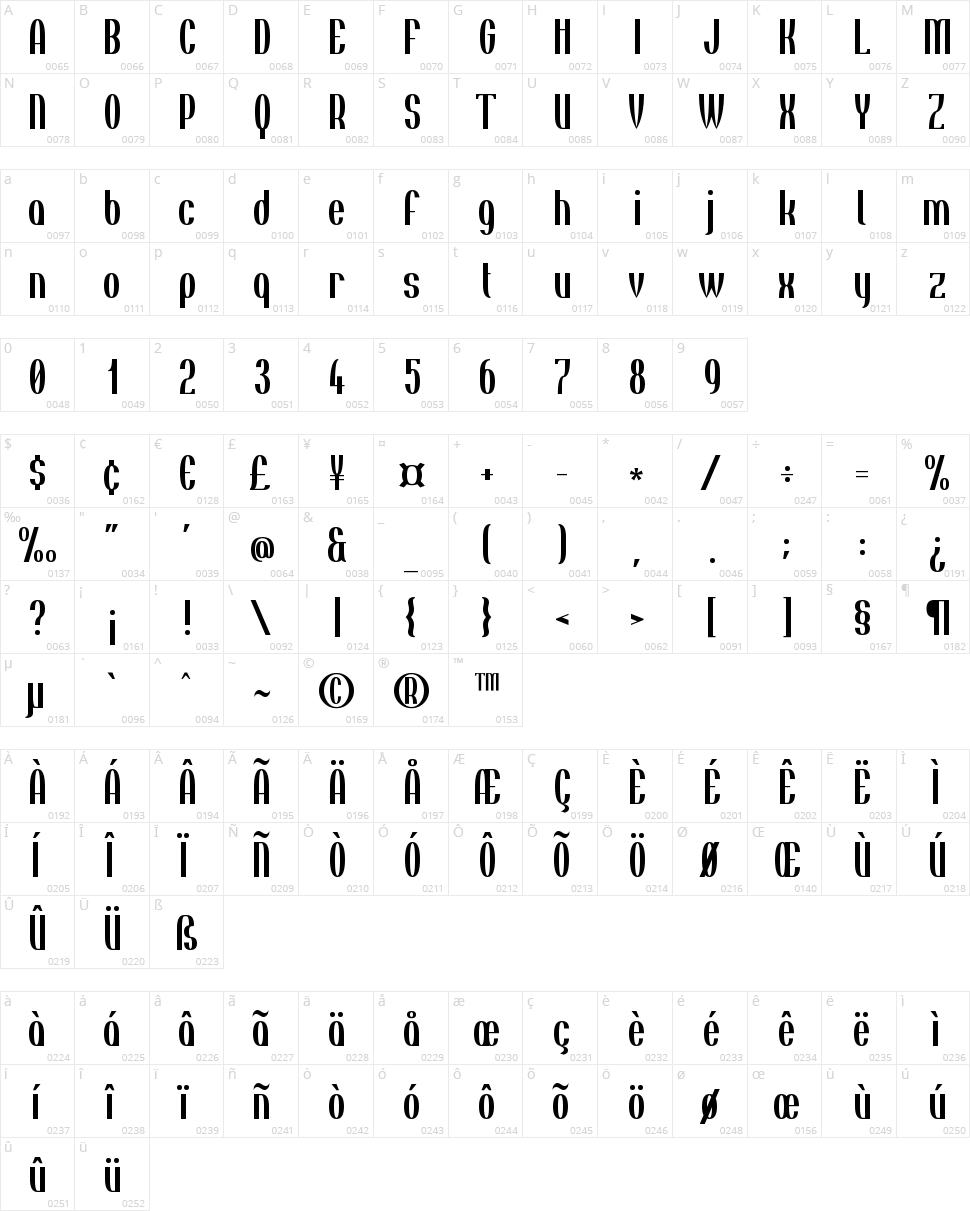 Tincushion Character Map