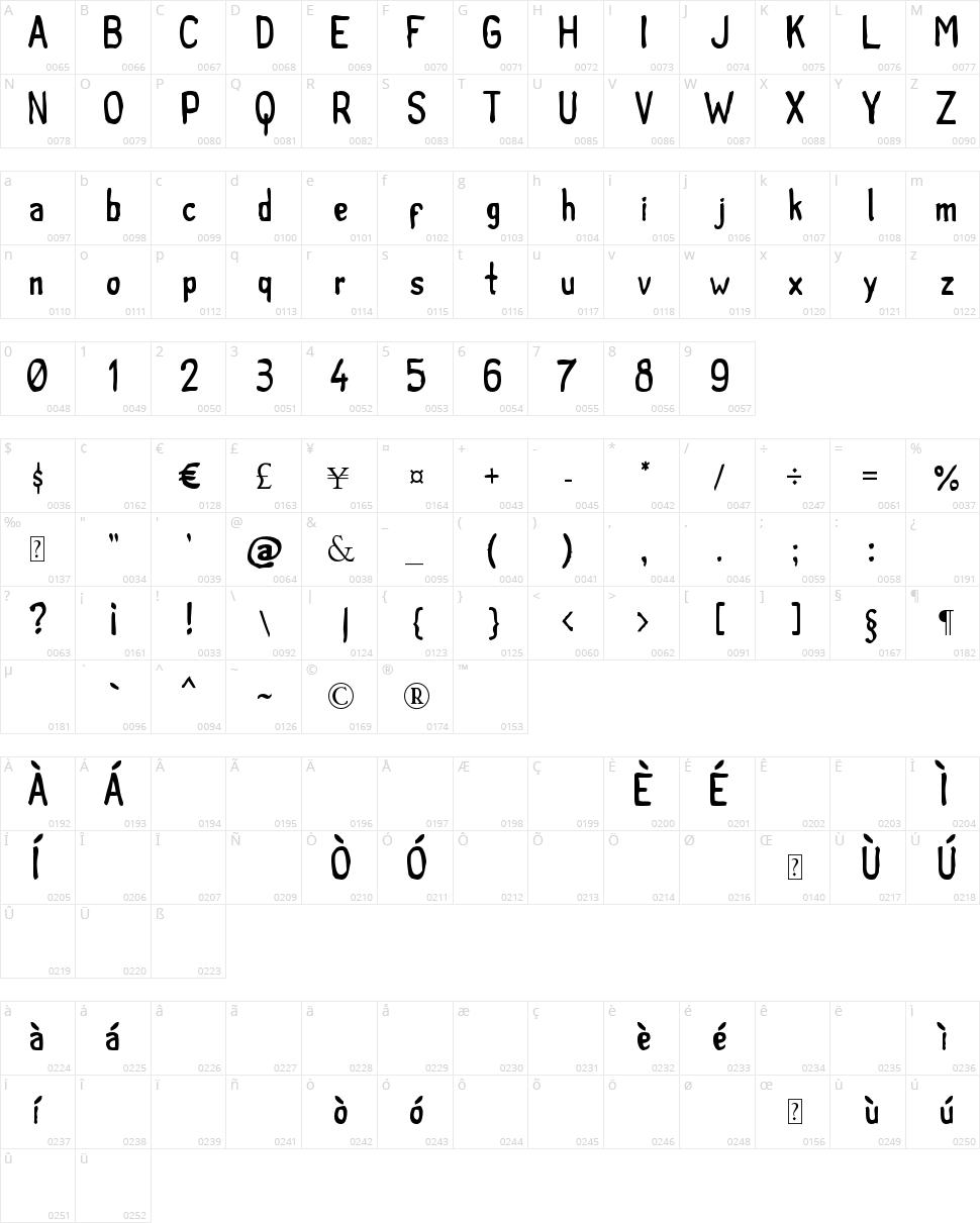 Tintilla Character Map