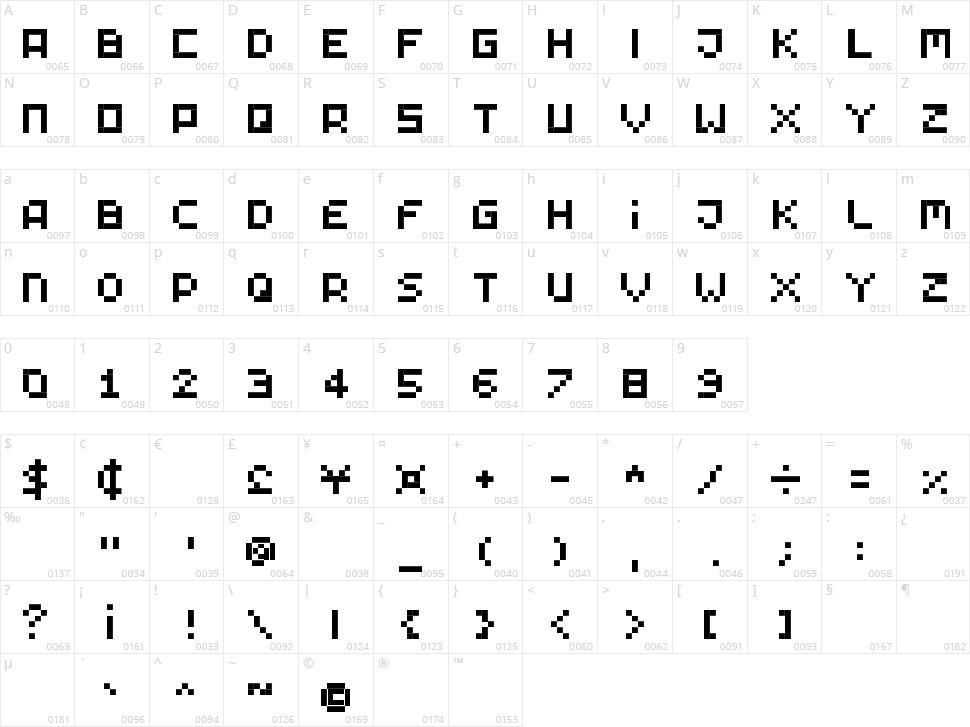 Tiny Pixy Character Map